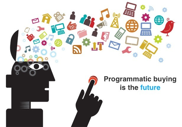 The Challenges of Programmatic Ad Buying